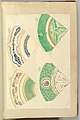 Four Designs for Decorated Plates MET DP827482.jpg