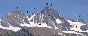 Grossglockner - The Grossglockner from the southwest: 1. Glocknerwand, 2. Untere Glocknerscharte, 3. Teufelshorn (left) and Glocknerhorn (right), 4. Teischnitzkees, 5. Grossglockner, 6. Kleinglockner, 7. Stüdlgrat, 8. Ködnitzkees, 9. Adlersruhe