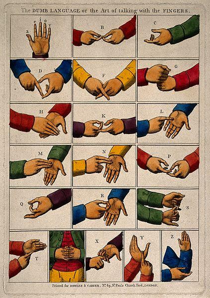File:Hands showing the sign language alphabet. Coloured line engr Wellcome V0016551.jpg