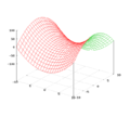 Hiperbolic paraboloid.png