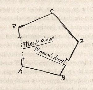 Flatland - Illustration of a simple house in Flatland.