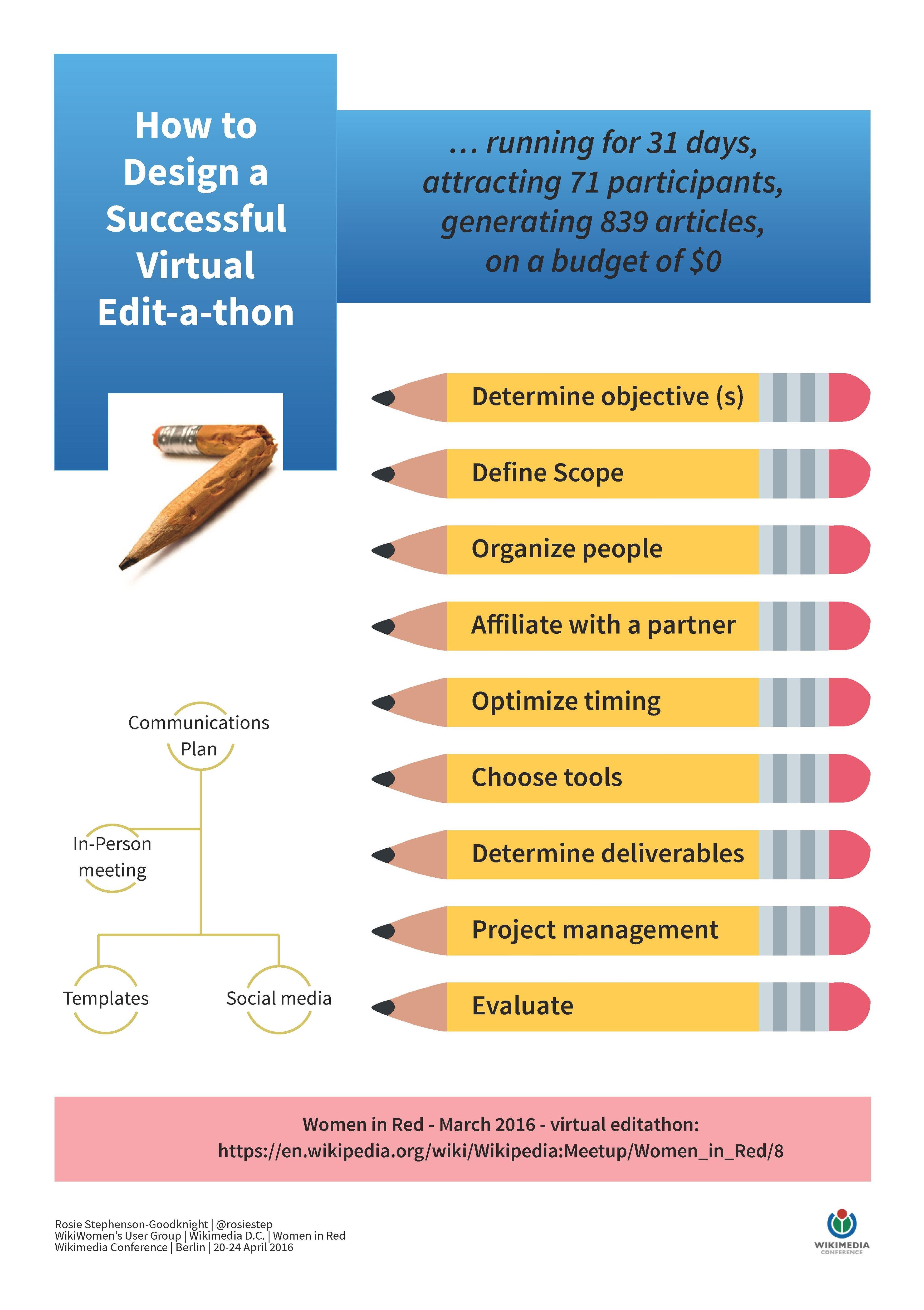 how to decrease pdf file size
