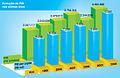 Infografico PIB (1325847408).jpg