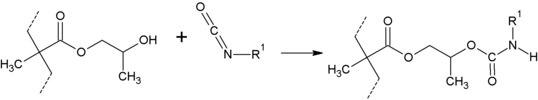 Isocyanate crosslinking