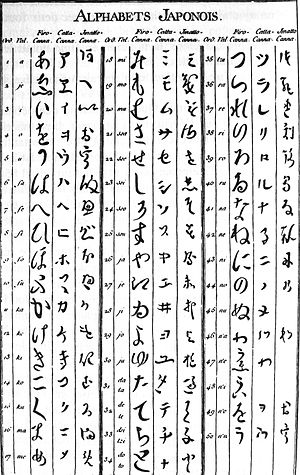 "English: Japanese ""alphabets"" in Diderot Encyclopedia (18th century ..."