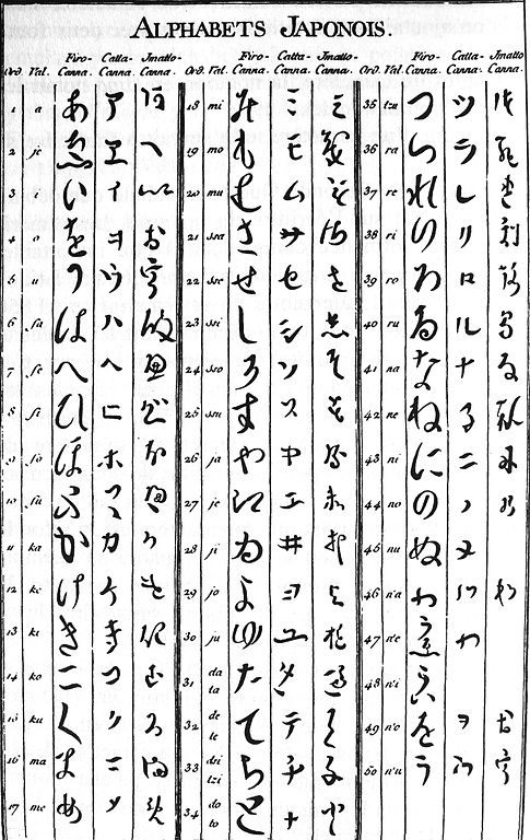 Filejapanese alphabet diderot encyclopedia 18th centuryg filejapanese alphabet diderot encyclopedia 18th centuryg altavistaventures Image collections
