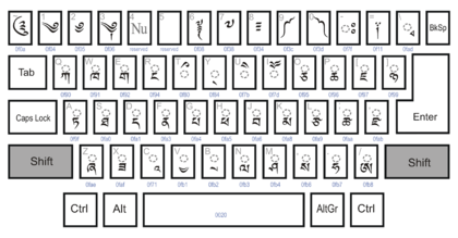 Dzongkha keyboard - shift state