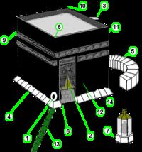 200px Kaaba