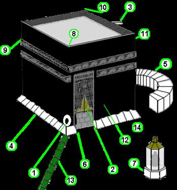 Kaaba Wikipedia