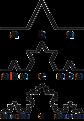 KochCurve1 abacaba pattern.png