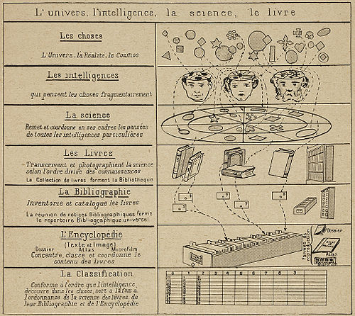 L'univers. L'intelligence. La science. Le livre.jpg