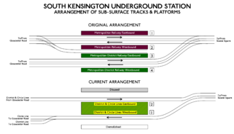 South Kensington tube station - Image: Layout of South Kensington station platforms