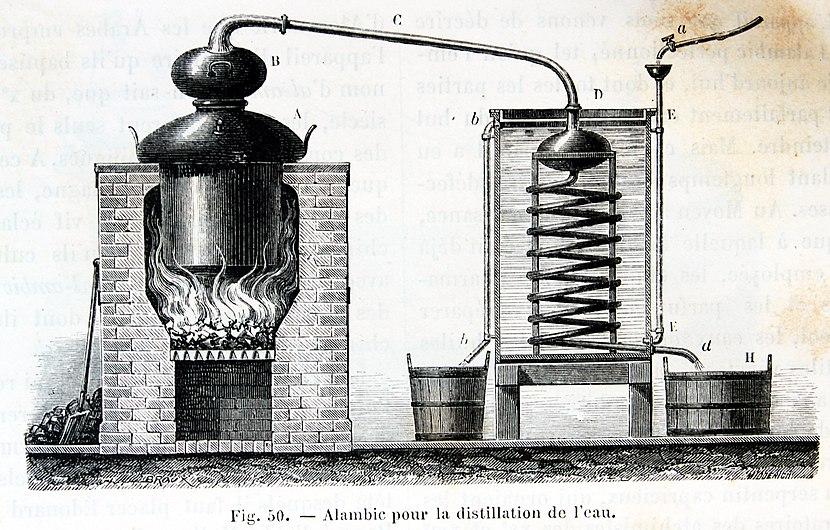 """Les merveilles de l'industrie, 1873 """"Alambic pour la distillation de l'eau"""" (4842882905).jpg"""