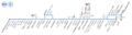 Ligne B, schéma de la ligne.png