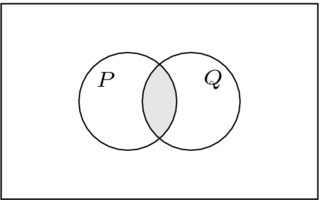 Linalg venn and.png