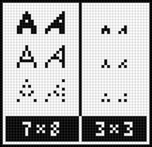 Pixel Art Wikipédia