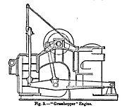 Marine grasshopper engine