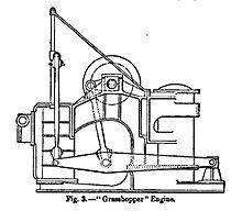 marine steam engine wikipedia Car Engine Diagram diagram of a grasshopper engine