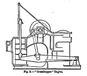 Marine steam engine - Diagram of a grasshopper engine