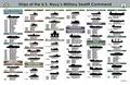 Military Sealift Command ships (2016).pdf