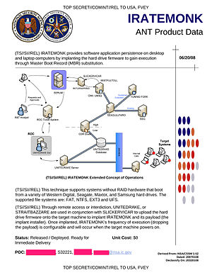 Equation Group - The NSA's listing of its Tailored Access Operations program named IRATEMONK from the NSA ANT catalog.