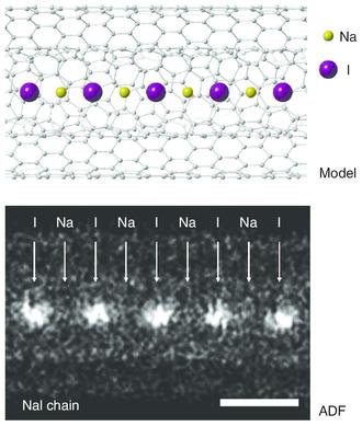 Sodium iodide - Image: Na I@DWNT