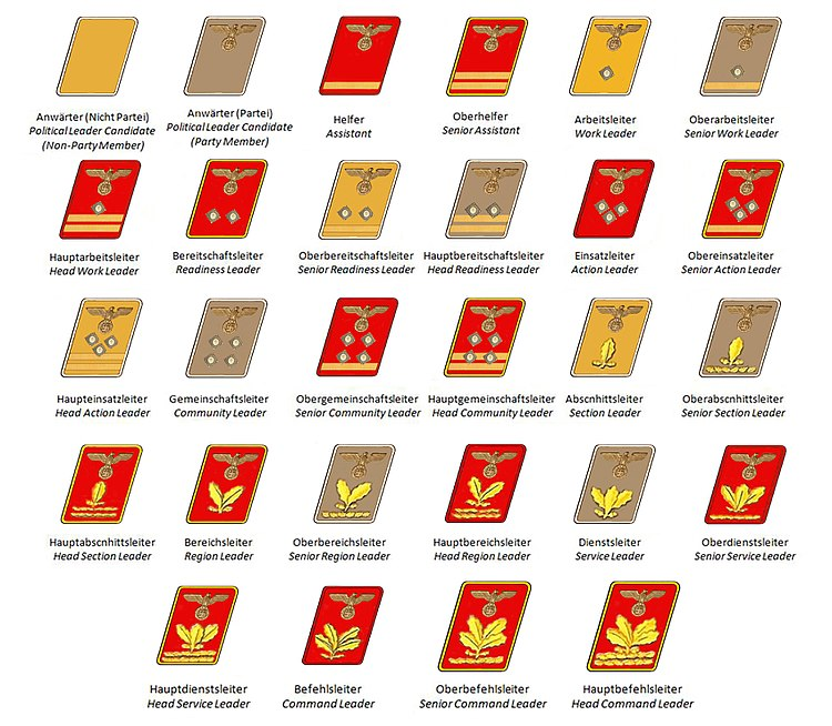 Ranks and insignia of the Nazi Party - Wikipedia