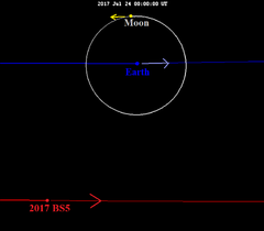 Near earth asteroid 2017 BS5 July 2017 closeup flyby.png