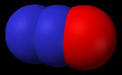 Representación molecular del óxido nitroso.
