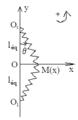 Oscillations transversales d'une balle fixée entre deux ressorts identiques.png