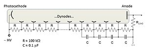 Photomultiplier - Fig. 2: Typical photomultiplier voltage divider circuit using negative high voltage.