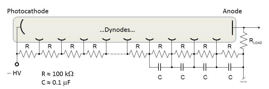 PMT Voltage Divider