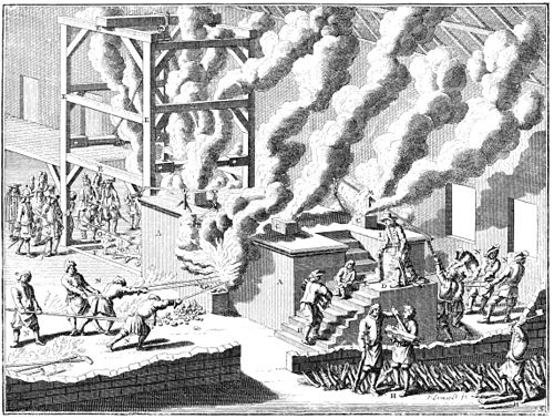 PSM V38 D166 A reverberatory furnace of 1647.jpg