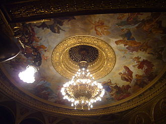 Hungarian State Opera House - Painted Ceiling, Hungarian State Opera House