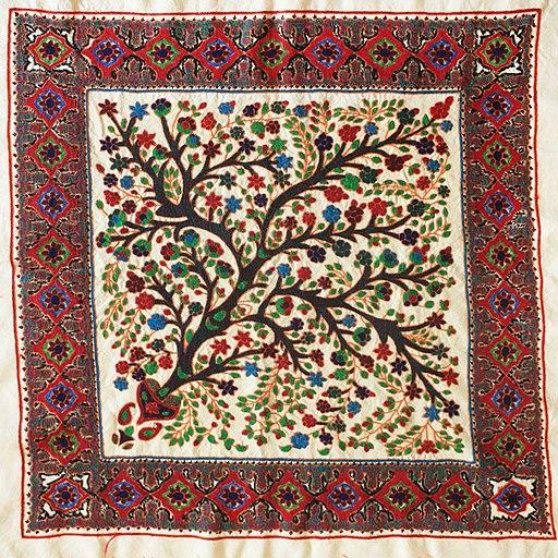 Handicrafts Of Jammu And Kashmir