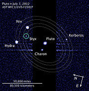 Pluto moon P5 discovery with moons' orbits