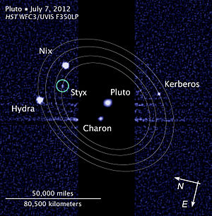 Styx (moon) - Hubble Space Telescope discovery image of Styx (circled), with the outer moons' orbits depicted. Relative to the other bodies, Pluto and Charon are shown greatly reduced in brightness.