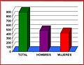 Población por sexos.jpg
