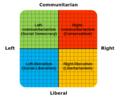 Political Coordinates.png