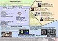 Poster o radioaktivitě.jpg