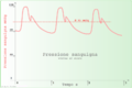 Pressione sanguigna arteriosa.png