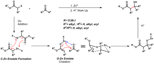Basic mechanistic scheme of the Reformatsky reaction