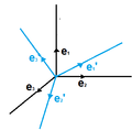 Rotation of a coordinate system.png