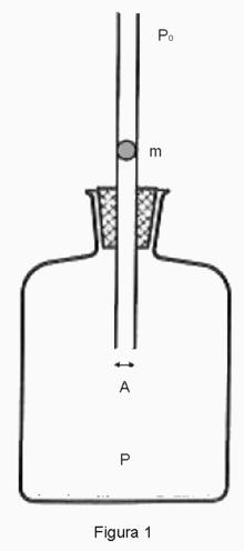 schema méthode de ruchardt
