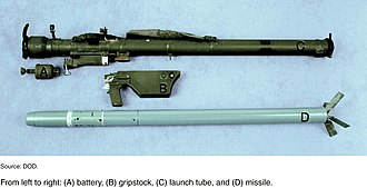 9K32 Strela-2 - Components of the most common variant, the 9K32M Strela-2M/SA-7b