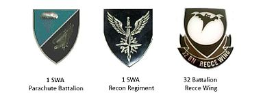 SWATF Special Forces