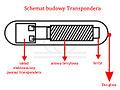 Schemat budowy transpondera.jpg