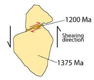 Monazite dating microprobe for life 3