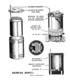 Serbian barrel diagram war dept tech manual TM 10-645 p28.png