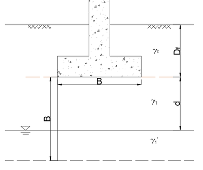 Shallow foundation3.png
